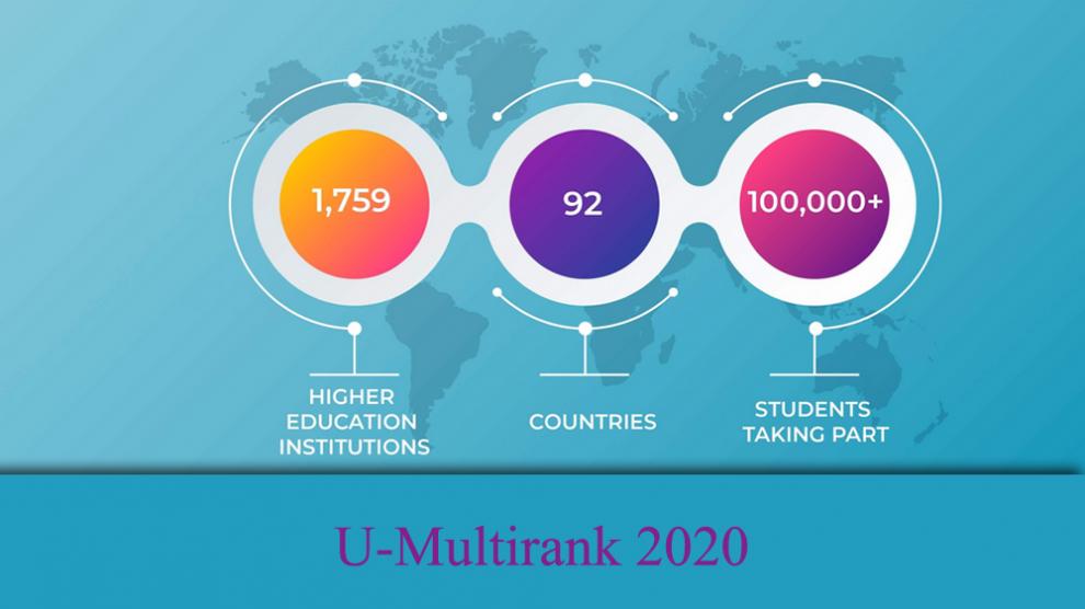Top Rankings for UE – Varna in 2020 U-Multirank